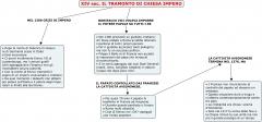 XIV sec IL TRAMONTO DI CHIESA IMPERO.jpg