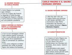 CARLO MAGNO E IL SACRO ROMANO IMPERO.jpg