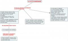 LE CITTÀ MARINARE.jpg