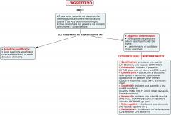 AGGETTIVO 1.jpg