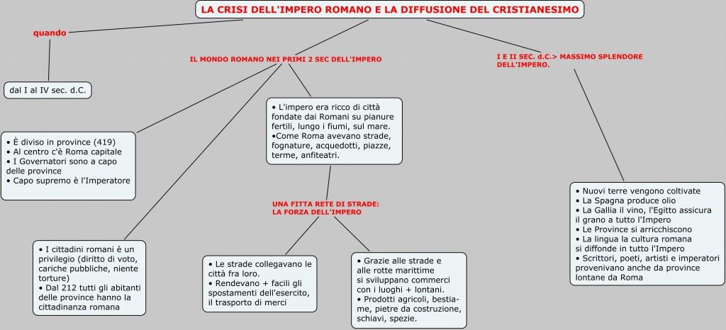 La Crisi Dellimpero Romano E La Diffusione Del Cristianesimo
