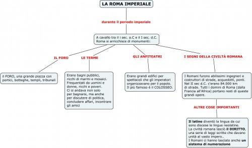 La Roma imperiale.jpg