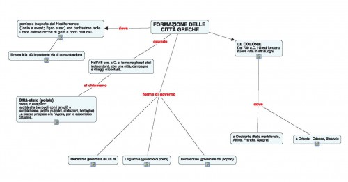 esempio civiltà greca PDF.jpg