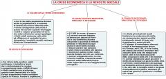 LA CRISI ECONOMICA E LE RIVOLTE SOCIALI.jpg